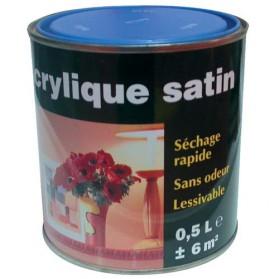 Peinture acrylique et glycero